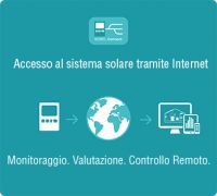 connect_solar_it