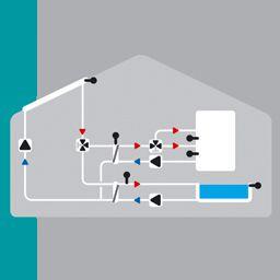 Solaire avec ballon bi-zone, une vanne de commutation, un échangeur de chaleur et piscine avec échangeur de chaleur