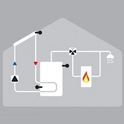 Solaire avec thermostat et vanne