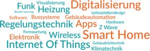 Wordcloud: Regelungstechnik, Heizung, Klimatechnik, Gebäudeautomation, Bussysteme, Internet of Things, Leiterplattendesign, Digitalisierung, Smart Home, Elektronik, Hardware, Software, Apps, Visualisierung, Gebäudeleittechnik, Funk, Wireless, Fernwartung, Bauteil-Sourcing