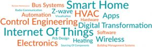 Wordcloud: Control Engineering, Heating, HVAC, Building Automation, Bus Systems, Internet of Things, PCB design, Digital Transformation, Smart Home, Electronics, Hardware, Software, Apps, Visualisation, Building Management Systems, Wireless, Radio Communication, Z-Wave, Remote Maintenance, Sourcing of Components