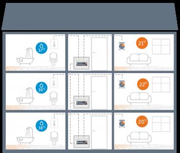 Mehrfamilienhaus_web