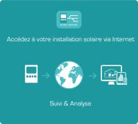 sorel_connect_fr