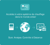 SOREL_Connect_HCC_FR