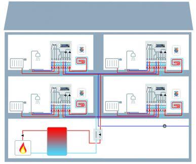 Heat Interface Units