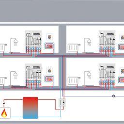Wohnungsstationen durch elektronische Vernetzung ganzheitlich optimieren