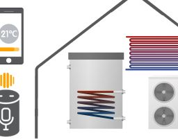 Alexa, smartphone and co: Opportunities and Limitations for the Heating Industry