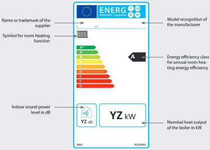 Energielabel_en