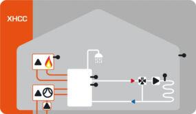 Zusatzfunktionen-Brenner-Kesselpumpe