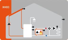 Zusatzfunktionen-Solar-Brenner-Kesselpumpe
