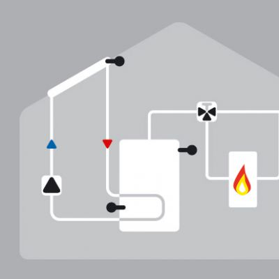 solar_thermostat_ventil