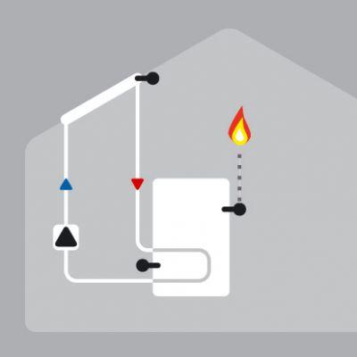 Solaire avec thermostat (chauffage auxiliaire)