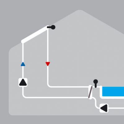 Solaire avec échangeur de chaleur (capteur dans le circuit secondaire) et la piscine